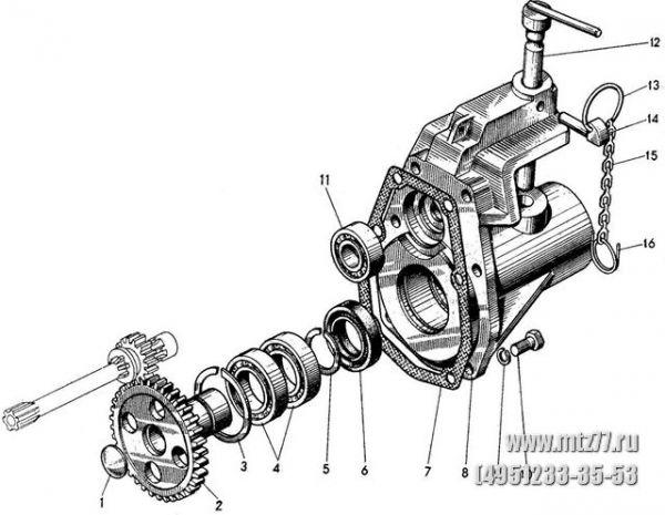 Вал отбора мощности МТЗ-82: устройство, принцип работы
